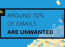 Das Hornetsecurity Security Lab veröffentlicht neue Zahlen: Rund 70% aller E-Mails sind ungewollt
