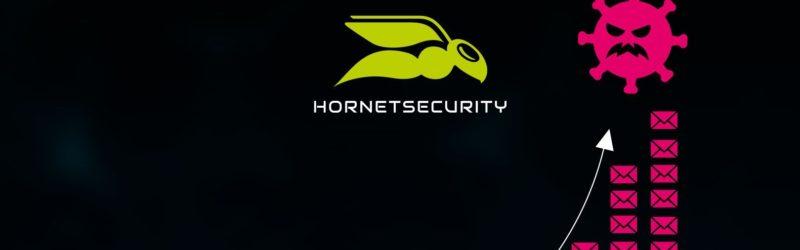 Malware-Anteil am gesamten verarbeiteten E-Mail-Verkehr (Bild: Hornetsecurity GmbH)