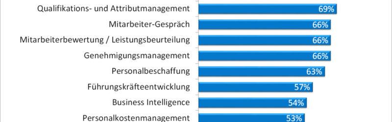 Unterstützte Personal-Management-Funktionen (Bild: SoftSelect GmbH)